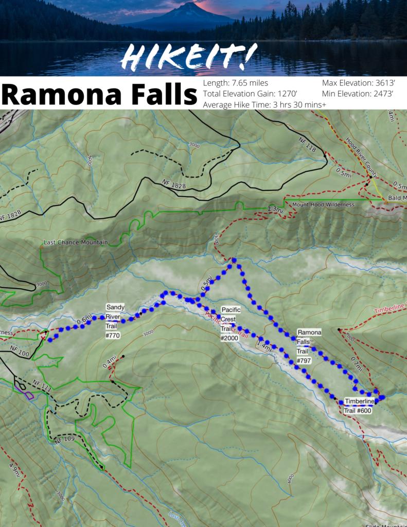 Ramona Falls - Page 1